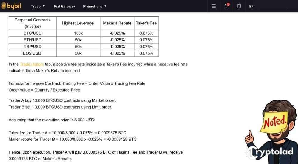 bybit fees - cryptolad
