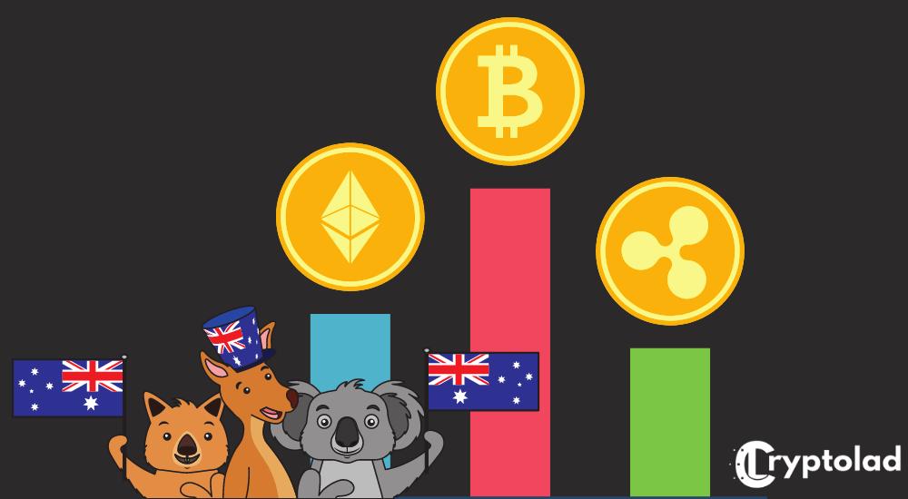 Best Crypto Exchange in Australia