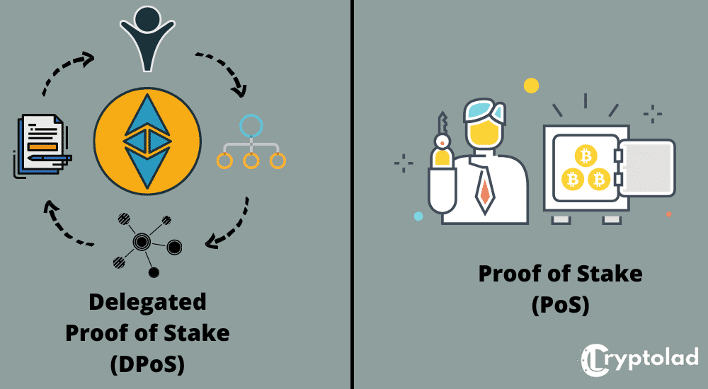 proof of stake vs delegated proof of stake