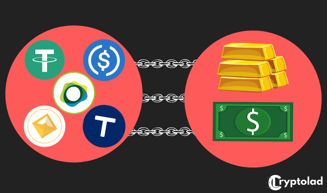 stablecoins linked to assets