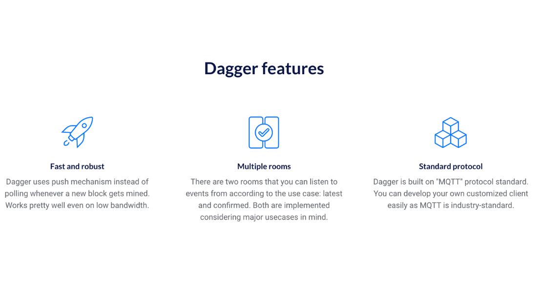 Polygon Daggers