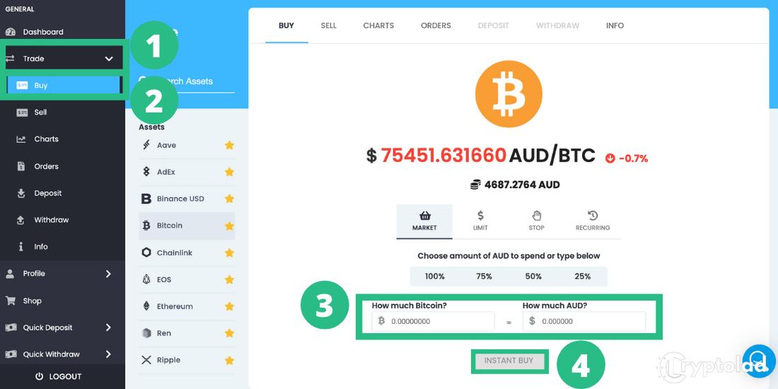 buying crypto swyftx