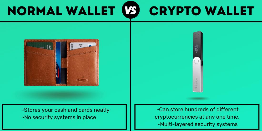 cryptocurrency wallet vs normal wallet