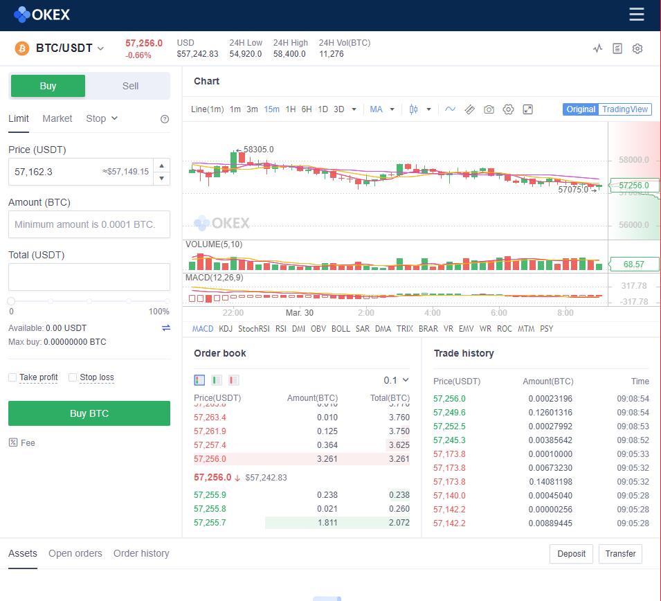 trading on okex