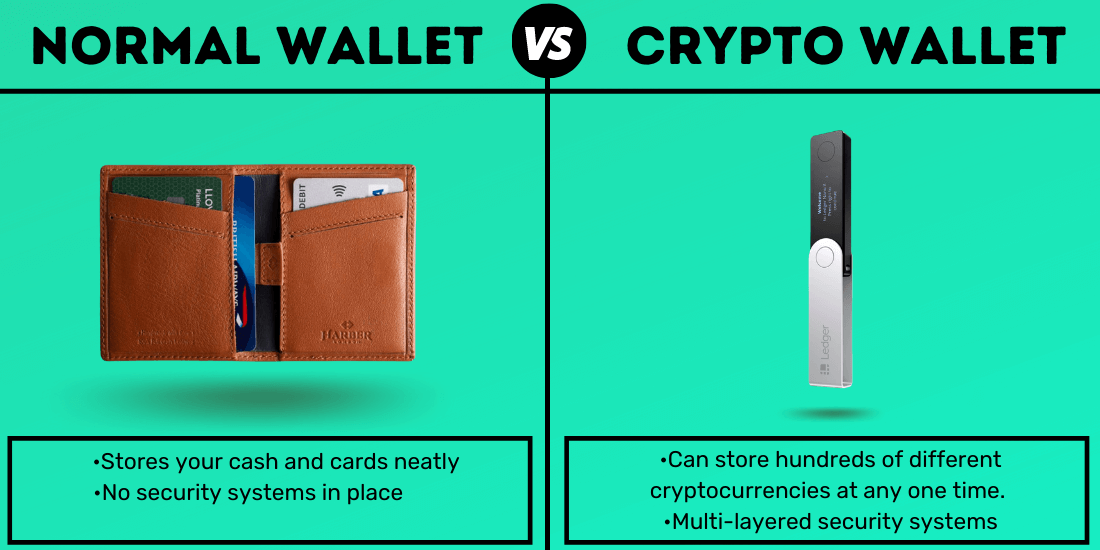 crypto wallet infographic