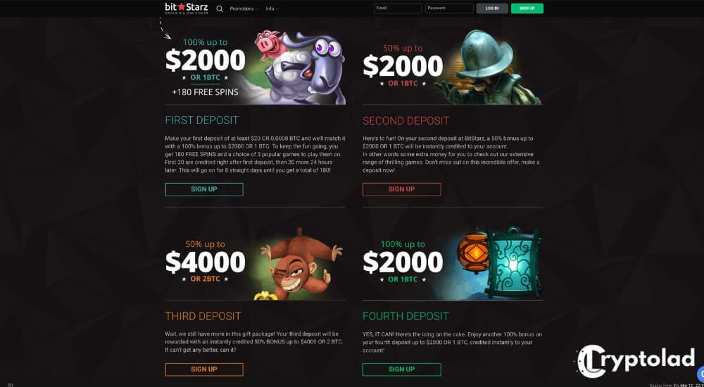 bitstarz deposit bonuses